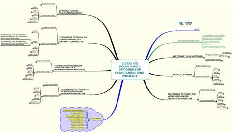 Kostenlose Vorlage Mindmap Mindmap Checkliste Erarbeitung Unternehmenszielen Bei Reorganisationsprojekten Vo 0103a2