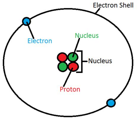diagram of atoms image gallery helium atom