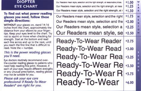printable eye chart for reading glasses visual promotions usa