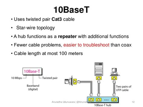 10base t wiring diagram efcaviation