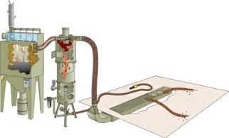 Clemco Industries Blast Cabinets Zero Blast Cabinets