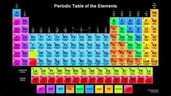Periofic Table by The Periodic Table Wallpaper