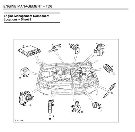 land rover parts diagram range rover l322 parts diagram range free engine image