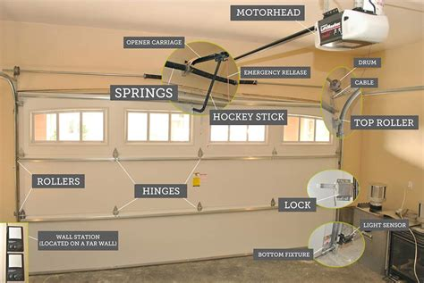 Garage Overhead Door Repair Garage Door Parts And Garage Door Opener Parts