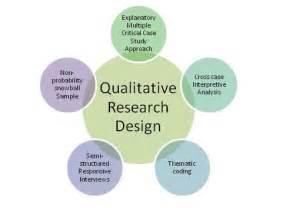 Qualitative Research Design Paper by Qualitative Research