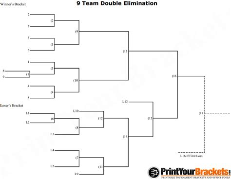 8 team bracket template elimination tournament bracket template gallery