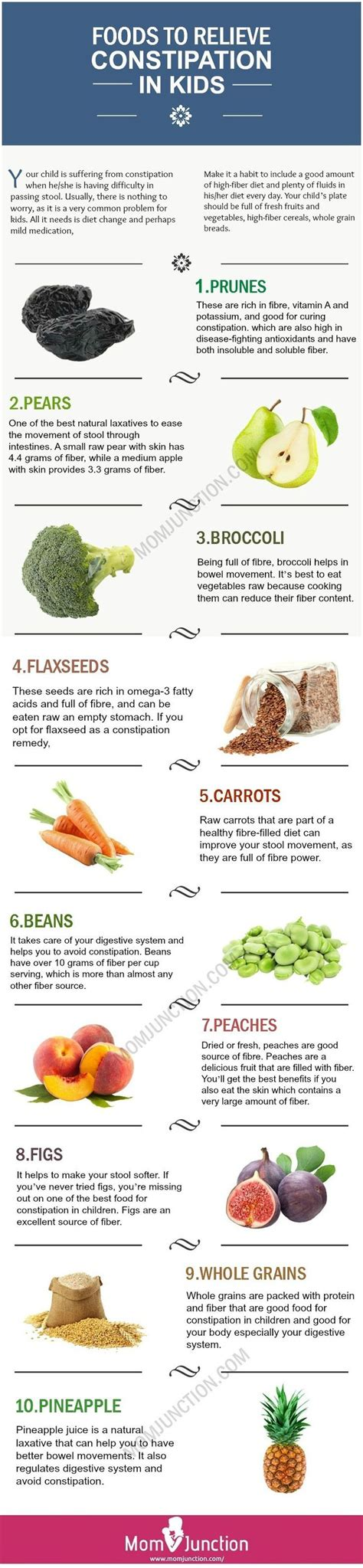 7 Things That Help Constipation by 25 Foods That Help Relieve Constipation In