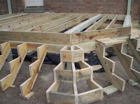 Milwaukee Area Deck Builders  Bowles Deck Contractors