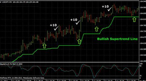Best 5 Minute Chart Forex Scalping Strategy That Work