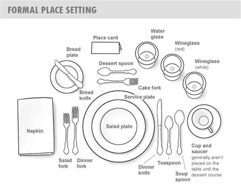 table place setting dining table proper place settings dining table