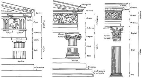 columns arch องค ประกอบสถาป ตยกรรมโรม น