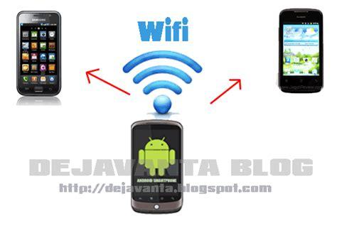 Router Pembagi Bandwidth helperbig