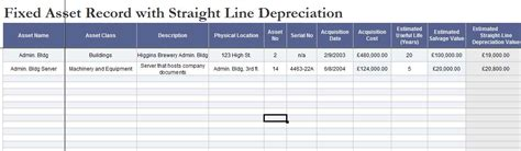 Fixed Asset Depreciation Excel Spreadsheet Template124 Fixed Asset Template