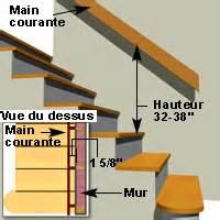 Exceptionnel Hauteur Main Courante Escalier Interieur #10: GetFileServlet?dDocName=B2CTST2_010712