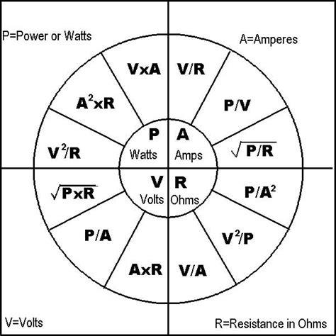 ohm s formula chart ohm s pie chart hi tech controls