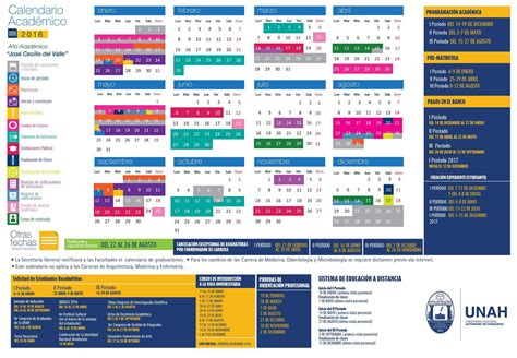 Calendario Academico 2016 Calendario Acad 233 Mico 2016 Unah Procesos De