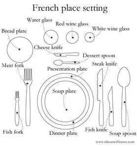 Table Place Setting by Setting The Table A La Francaise Sharon Mccormick Design