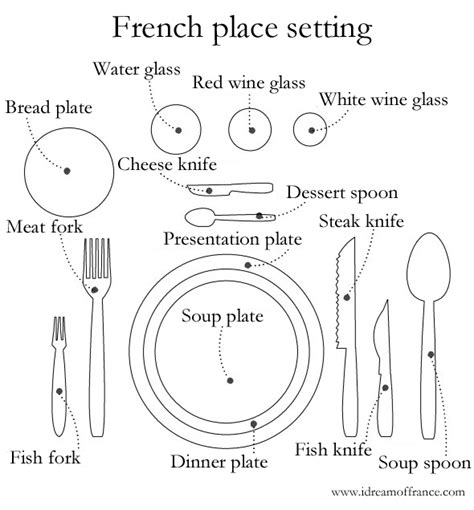 table place setting setting the table a la francaise sharon mccormick design