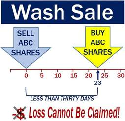 what is wash sale wash sale definition and meaning market business news