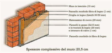 muri portanti interni i muri divisori