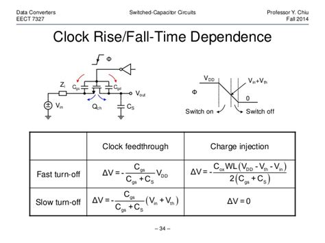 switched capacitor charge switched capacitor charge 28 images a principle schematic of the switched capacitor charge