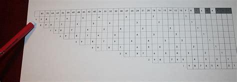 tavola matematica matematica montessori le tavole della divisione