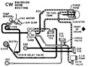 diagram 350 motor autos post