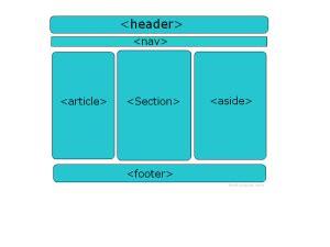 etiqueta keygen html5