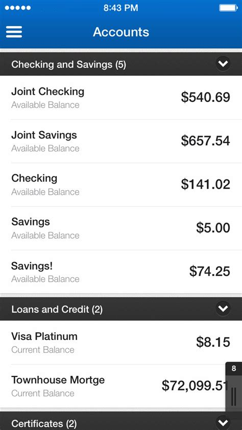 Nfcu Auto Loan Rates by Navy Federal Credit Union Apps 148apps