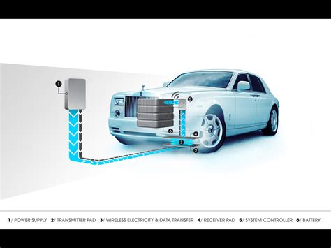 electromagnetic induction charging 2011 rolls royce 102ex phantom experimental electric induction charging 1280x960 wallpaper