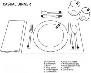 Setting A Proper Table For Dinner - dinner table setting john whatley pinterest