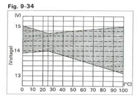 jaguar wiper motor wiring diagrams electrical and