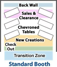 retail layout articles jewelry making article bringing customers in retail