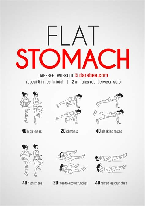 25 best ideas about flat stomach workouts on