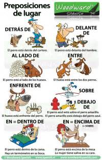 prepositions of place in spanish