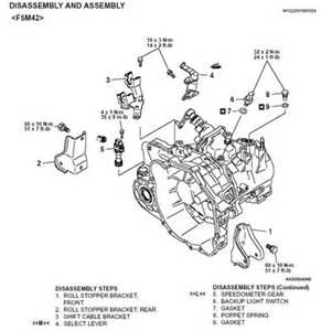 2003 Mitsubishi Eclipse Manual Transmission Engine Motor In Box Mitsubishi Outlander Engine Free