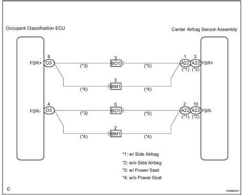 100 renault clio seat airbag wiring diagram where