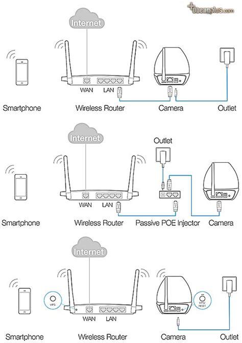 Wifi Dan Pemasangan tp link nc450 cloud indoor tp link