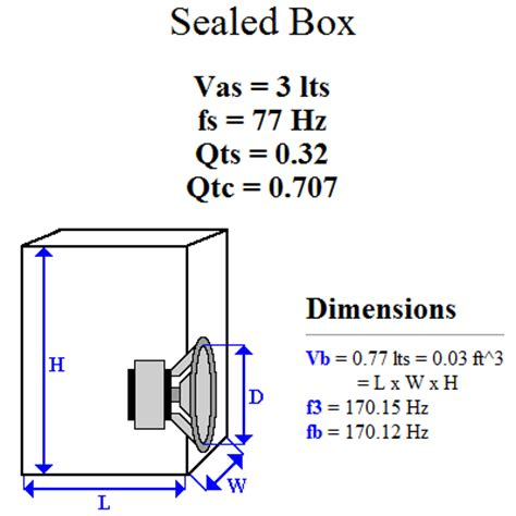 speaker designer speaker box diagram 19 wiring diagram images wiring