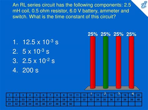 what is the point of a 0 ohm resistor ppt 500 mj 1 0 j 2 0 j 5 0 j powerpoint presentation id 302781