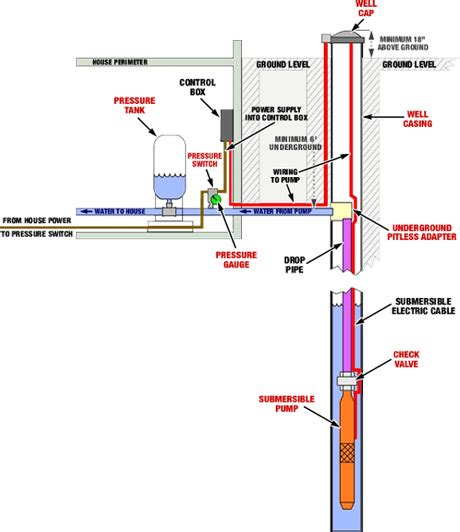 bracerojokp well controller wiring diagram