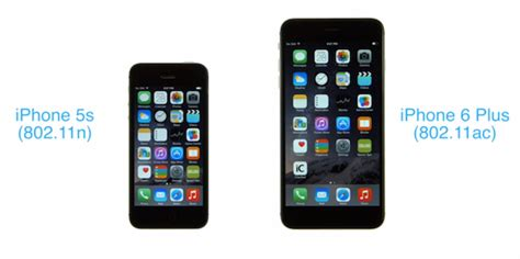 iphone 6 plus vs iphone 5s wi fi speed comparison iphone in canada