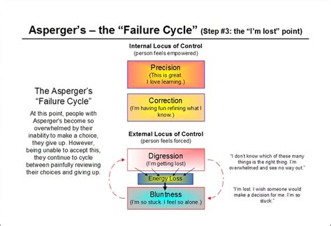 how do you stop a child with aspergers from stealing march 2013 inside the mind of an aspie