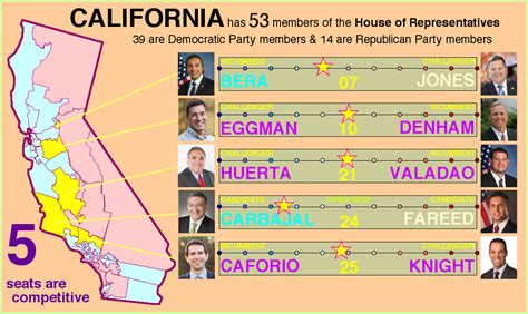 how many in the house of representatives how many democrats in the house of representatives 28 images how many