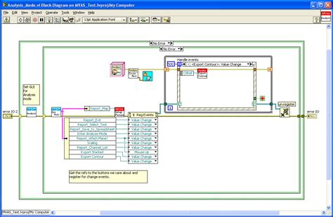 labview design pattern solved design pattern for tabbed event structure