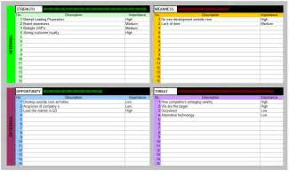 swott template excel swot with dynamic indicators template