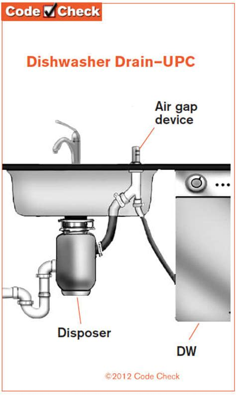 Air Gap Plumbing by How To Inspect Your Own House Part 7 Protect Your Water