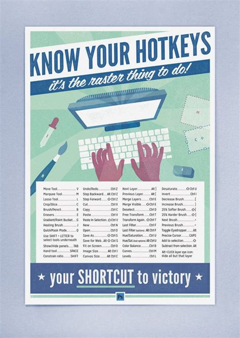 design poster reference reference poster for windows pc adobe photoshop keyboard
