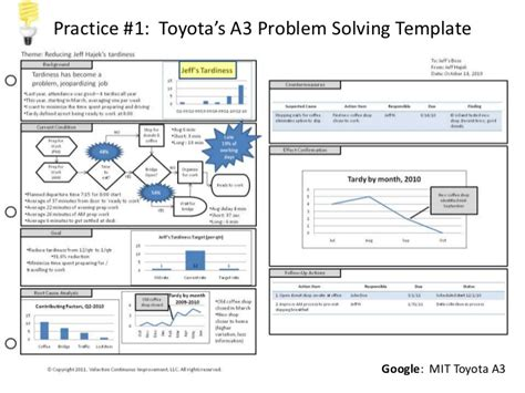 a4 problem solving template organizational agility