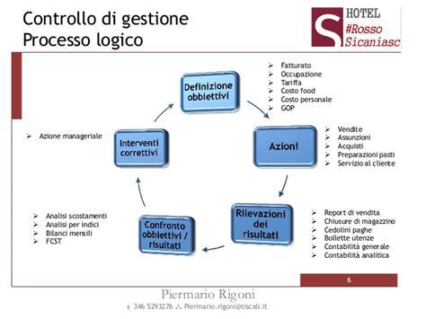 controllo di gestione piermario rigoni controllo di gestione rosso sicaniasc